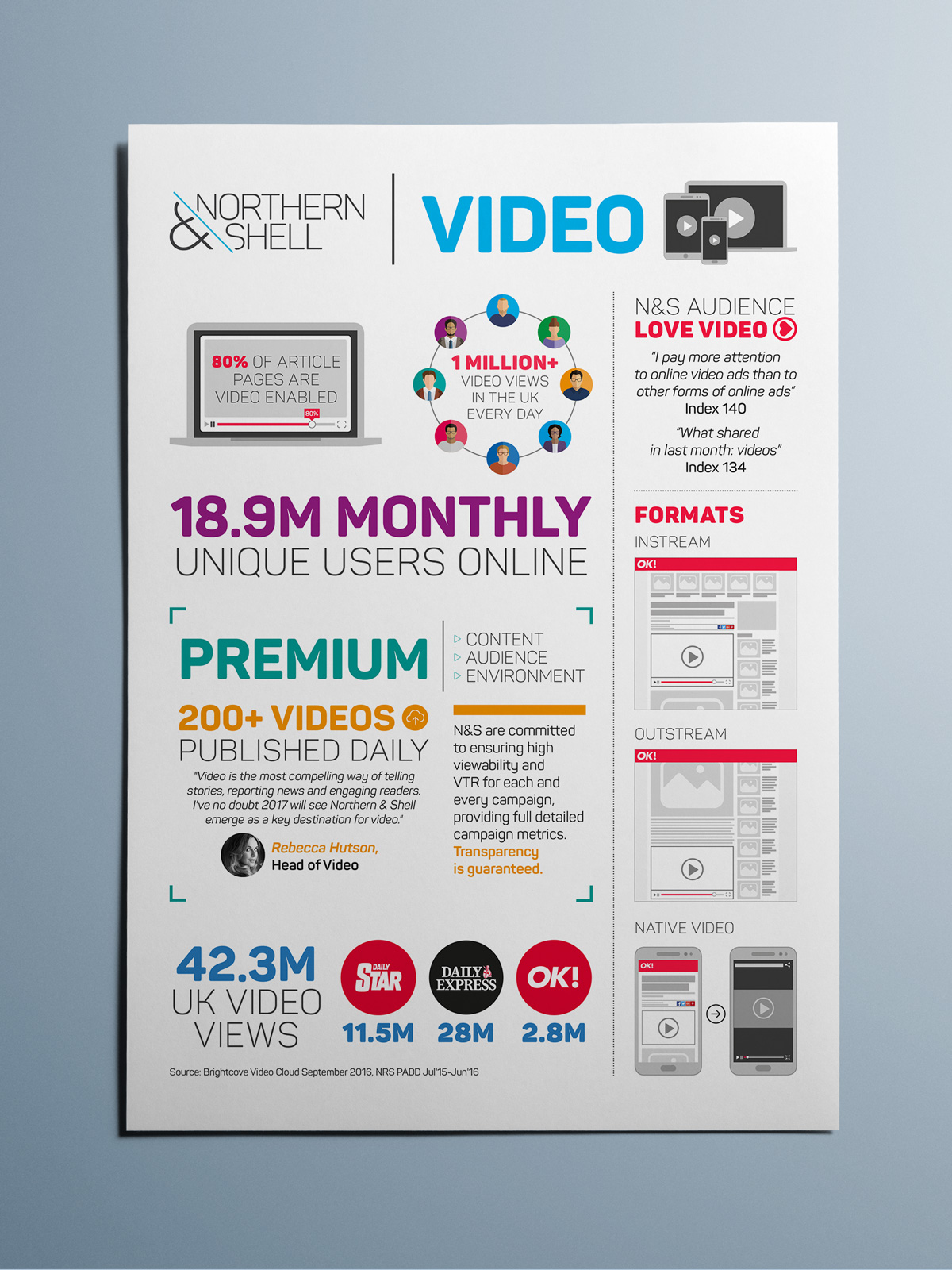 Video infographic